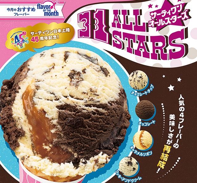 アイスクリームでお腹いっぱいの幸せ!気になるカロリーは?