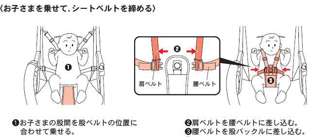 肩ベルトを腰ベルトに通して股バックルに差し込む!